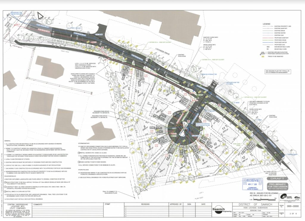 Site plan 4590 Lochside Drive